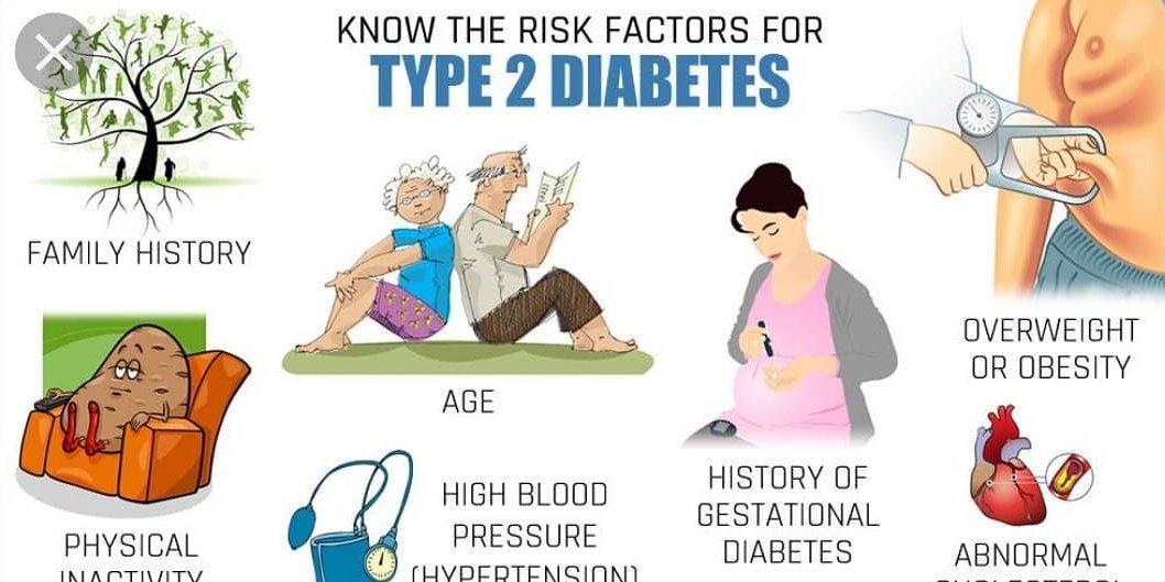 Kimlərdə diabet riski yüksəkdir?